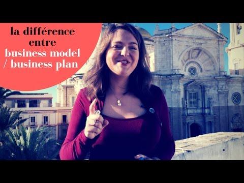 La différence entre business model et business plan.