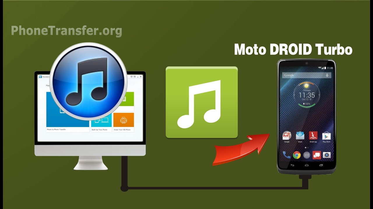 Phone How Do I Download Itunes Music To My Android Phone how to transfer musicplaylist from itunes moto droid turbo 2 with ease
