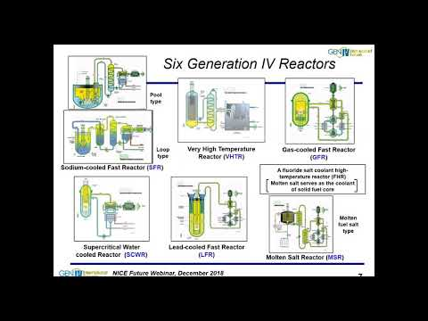 Generation IV Reactor Systems and Renewable Energy
