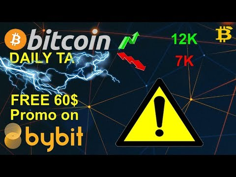 BITCOIN ₿ GEARING UP For 12K Or GIVING UP To 7K - 18.10.2019 - BTC Technical Analysis