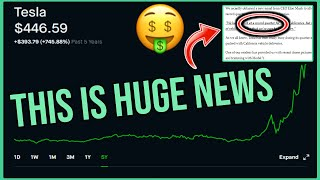 Tesla Stock HUGE NEWS - Robinhood Investing | Tesla Stock News & Analysis (TSLA)