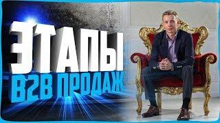 видео B2B продажи. Самые эффективные тактики ведения переговоров — Центр обучения Профессионалы.ru