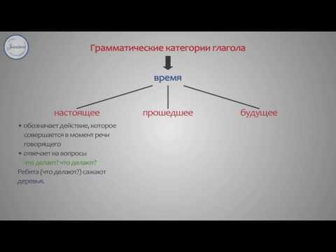 Онлайн урок. Русский язык. 4 класс