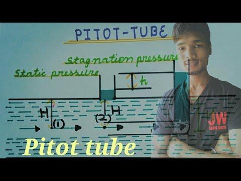 pitot-tube-in-hindi