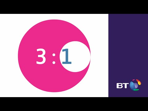 How BT Better Future's Net Good Approach Addresses The Resource Challenges Facing The Planet