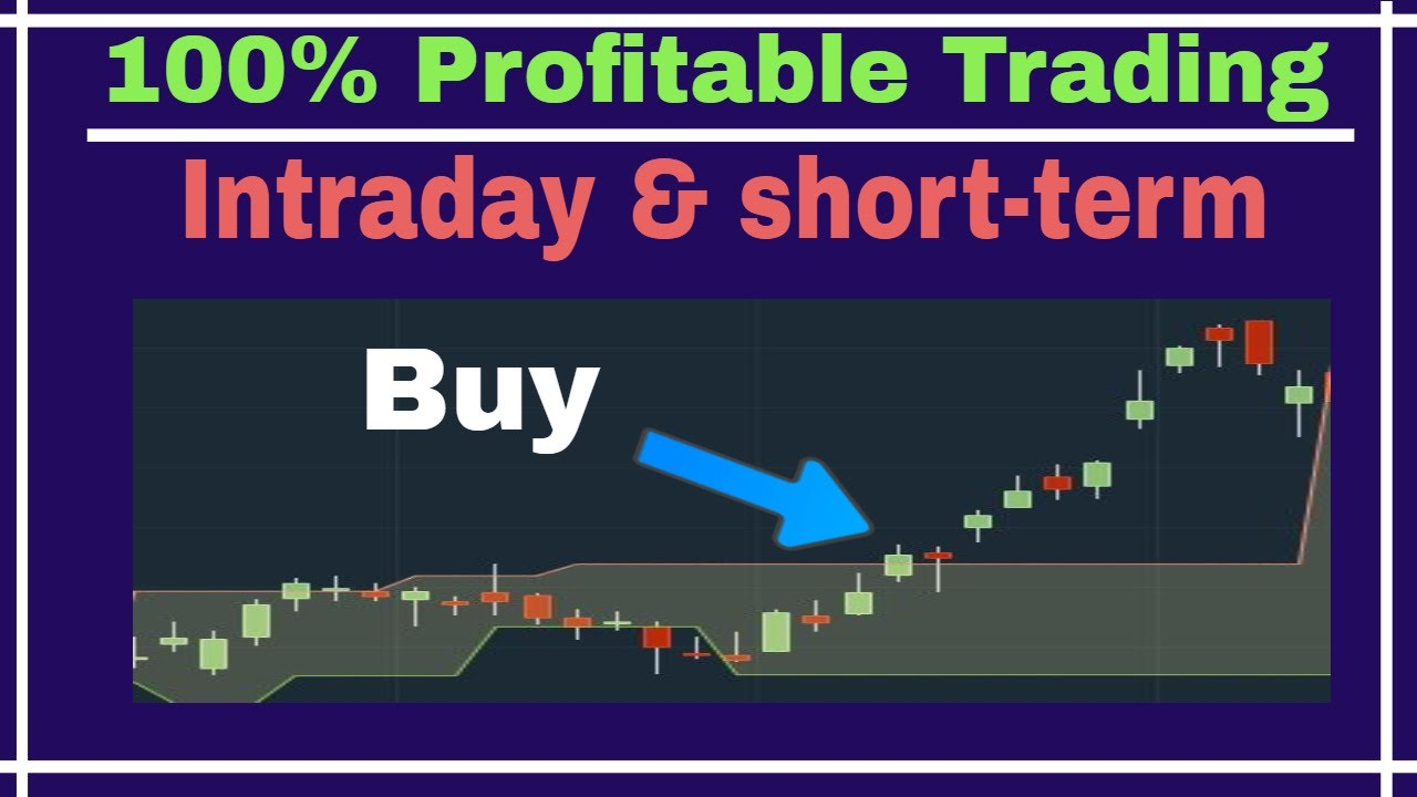 Intraday And Short Term Trading With Fractal By Market Fuse