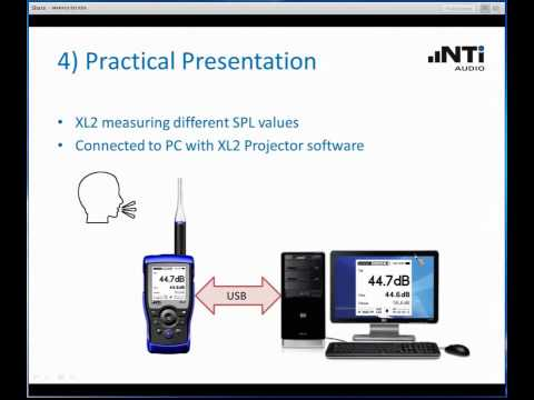 NTi Audio Webinar - Basics of Sound Level Measurements
