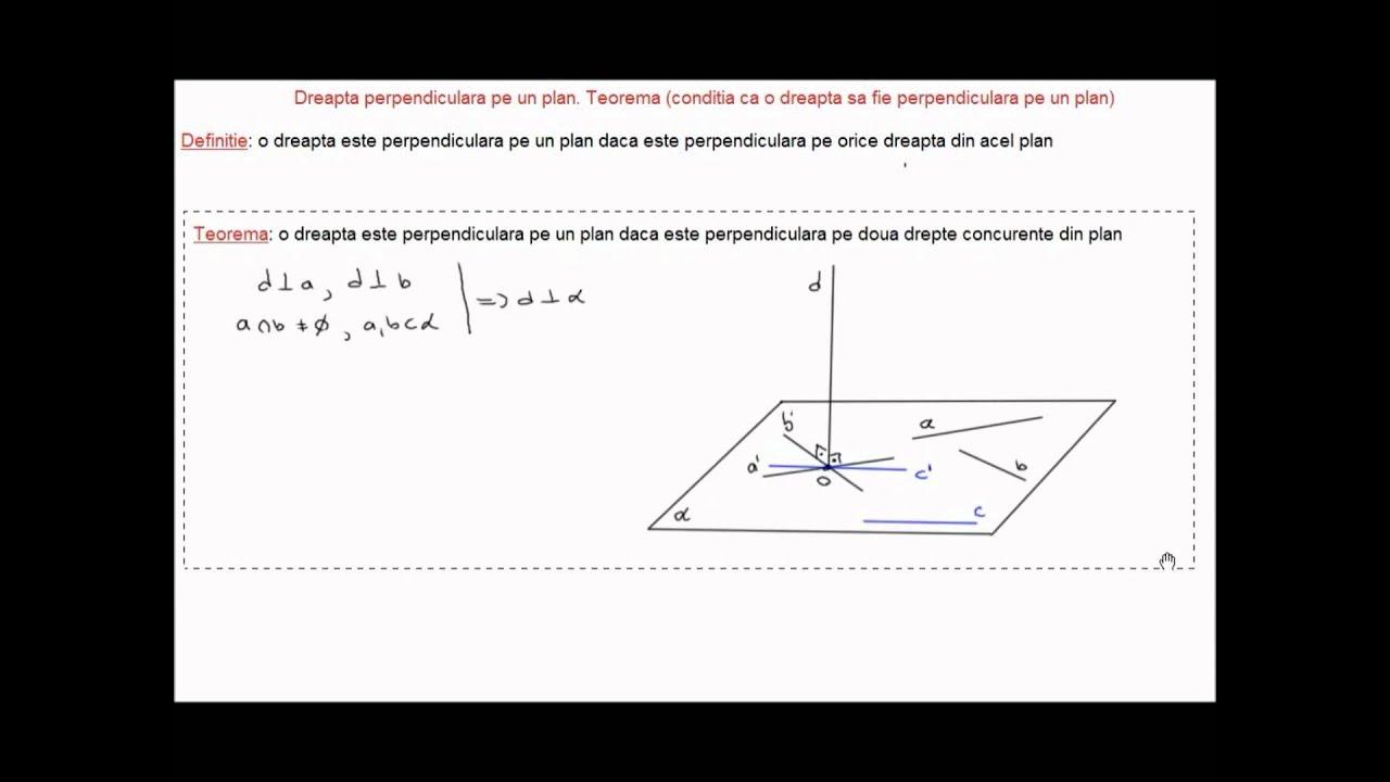 buy online aead0 76a7e Dreapta perpendiculara pe un plan, definitie si teorema de suficienta (8e31)