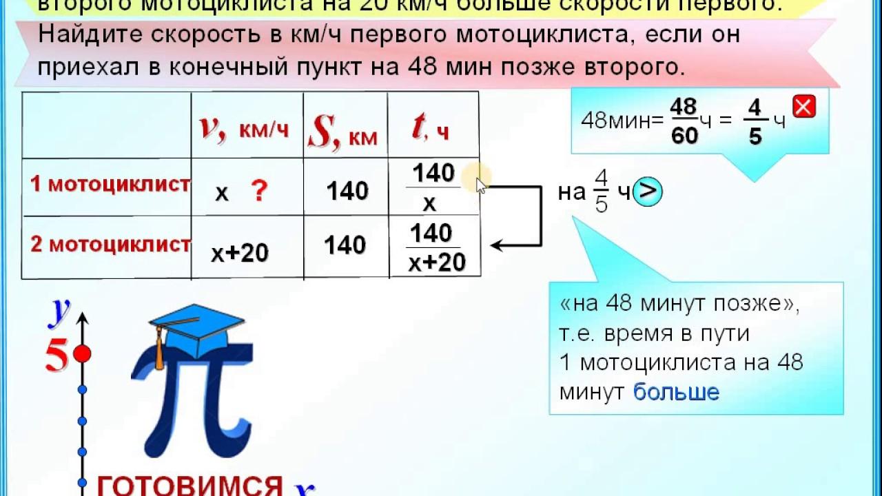 Алгебра 8 класс решение задач на движение дискретная случайная величина примеры задач с решениями