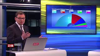 ZIB Spezial um 19.00 Uhr zur LTW NÖ 2018 | ORF2
