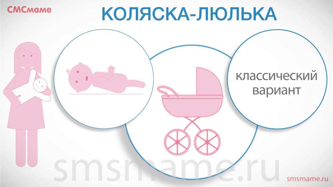 Как выбрать коляску. Виды колясок для новорожденного - люльки и .
