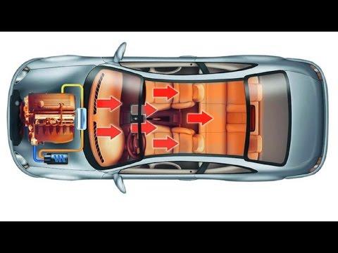 радиаторы салона автомобиля