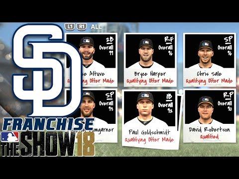 LONG OFFSEASON - MLB The Show 18 - Franchise - San Diego ep. 6