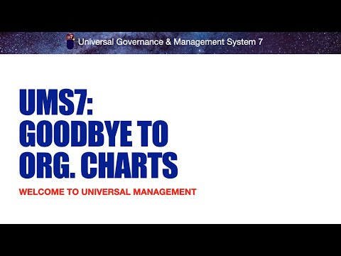 UMS The Universal Management System, Goodbye to Organization Charts