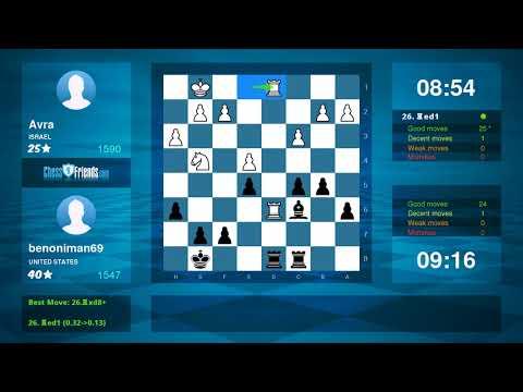 Chess Game Analysis: Avra benoniman69 : 10 (By ChessFriends.com)