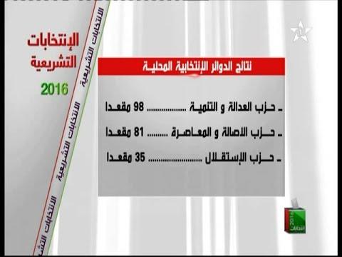 نتائج 90% من الانتخابات التشريعية اقتراع 7 اكتوبر 2016 بالمغرب