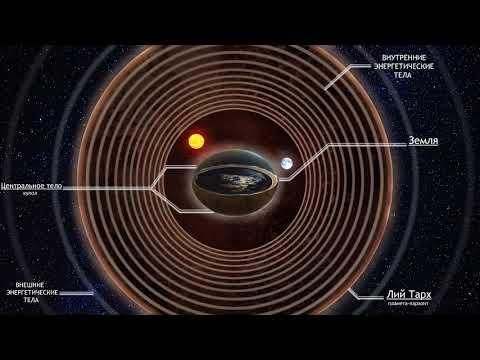 Плоская Земля! Лий Тарх. Часть 6. Размножение планет