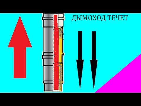 Дымоход через жопу / chimney errors / rules for installing the chimney Hot Master