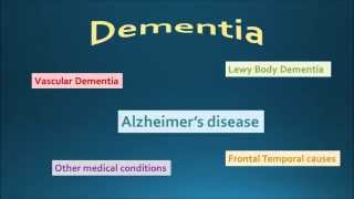 Down Syndrome & Alzheimer's disease training module for caregivers