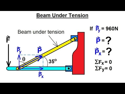 Mechanical Engineering: Particle Equilibrium (4 of 19) Beam Under Tension