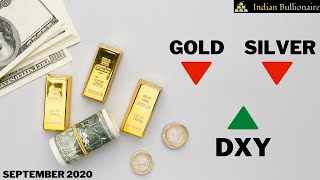 Why Did Gold & Silver Price Go Down? September 2020   Indian Bullionaire