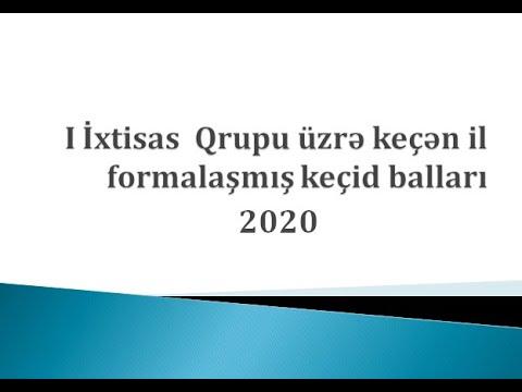 1 ci qrup keçid ballari 2021