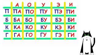 Начальная школа. 1 класс. Согласные буквы Г-К. Profi-Teacher.ru