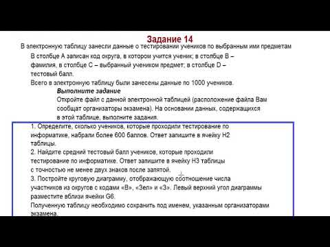 Задание 14  ОГЭ информатика