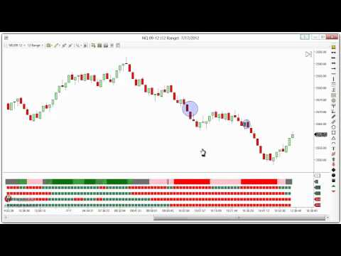 Free NinjaTrader Indicator day trading the emini NASDAQ 100 (NQ) Futures
