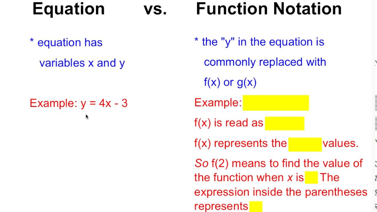 Equation vs Function Notation