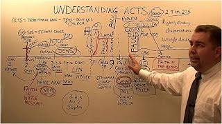 Understanding the Book of Acts