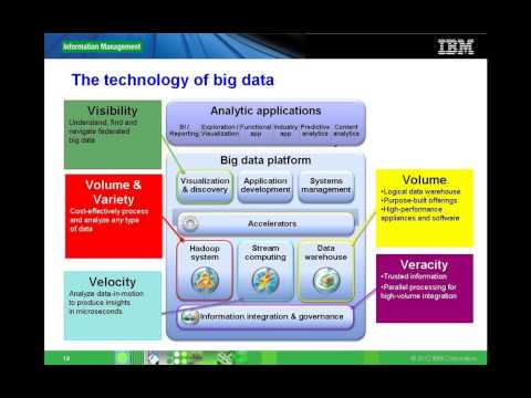 Data Management_ Big Data And Mdm_ Big Benefits For Healthcare