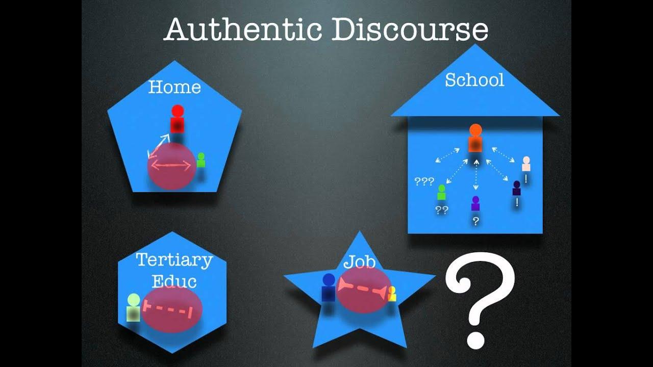 discourse communities discourse communities