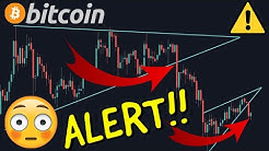 WATCH OUT!!! BITCOIN FAILED TO BREAK THE KEY LEVEL!!! PRICE DROP IMMINENT?!!!