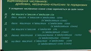 Українська мова 6 клас, Відмінювання числівників ,Онлайн урок
