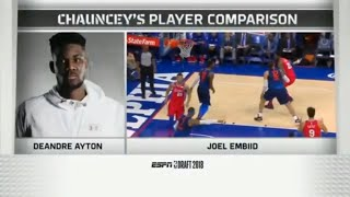 2018 NBA Draft Chauncey Billups Comparisons (2 Years Later)