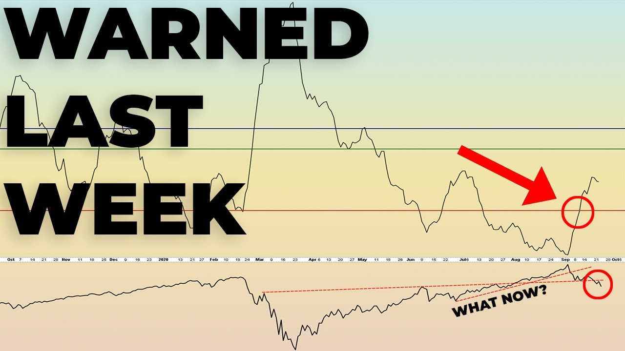 STOCK MARKET SIGNALED THIS WOULD HAPPEN...But Where Do We Go From Here?