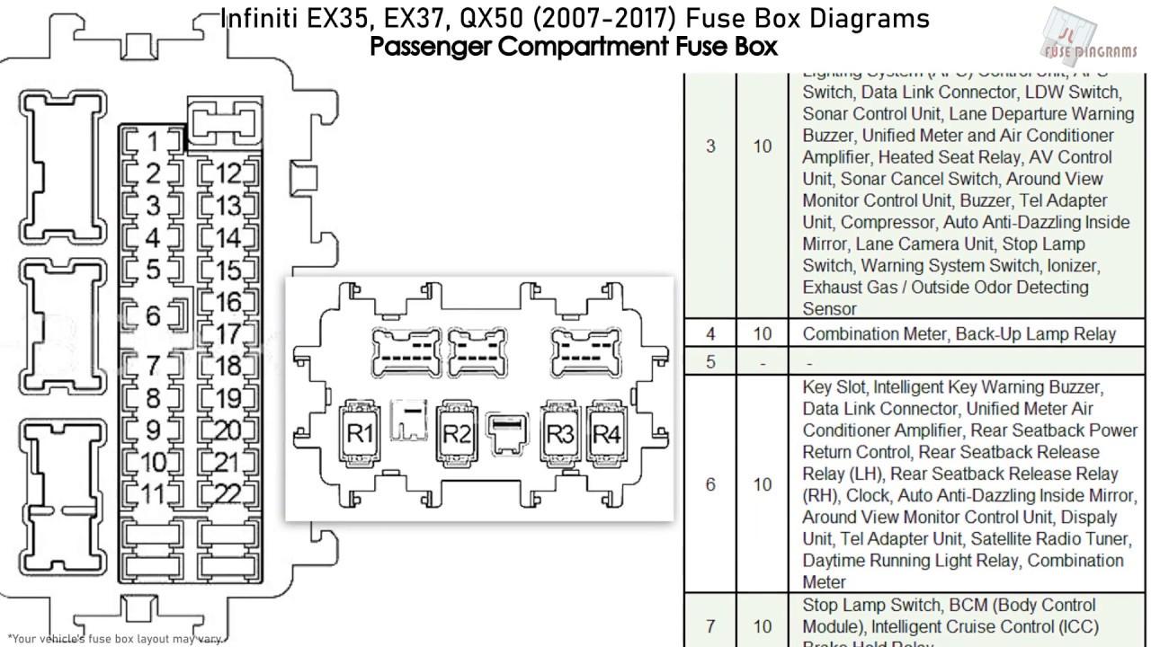 Infiniti Ex25 Ex35 Ex37 Qx50 2007 2017 Fuse Box Diagrams Youtube