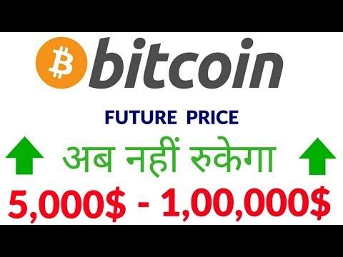 Bitcoin News Price Hit 1,00,000$ पूरी जानकारी Bitcoin Price Prediction 2021 Hindi