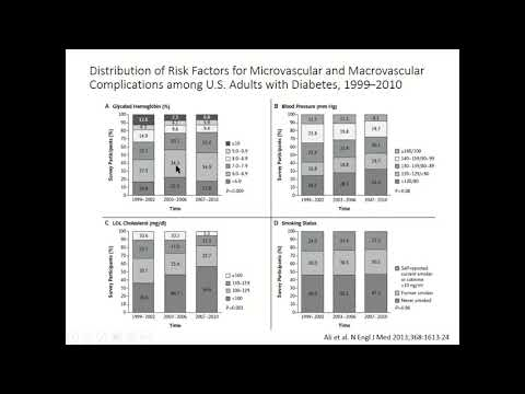 Management Of Hypertension In Patients With Diabetes