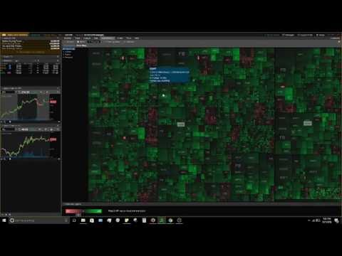 ThinkorSwim Tutorial - ThinkOrSwim Basics -TOS Options Trading for beginners - Chart Setup & scanner