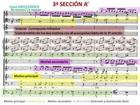 Mozart - Ave verum corpus