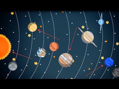 Планеты солнечной системы обои для рабочего стола