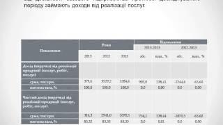 Аналіз доходу підприємства(, 2014-10-05T15:54:13.000Z)