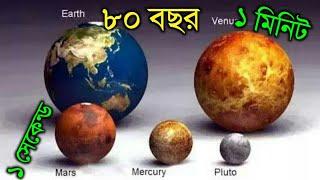 মানুষ কোন গ্রহে কতক্ষণ বেঁচে থাকতে পারবে?  How long we live on other Planets in Bangla