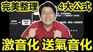 韓語音變現象 - 激音化送氣音化(音變現象004)_金胖東 韓語學習