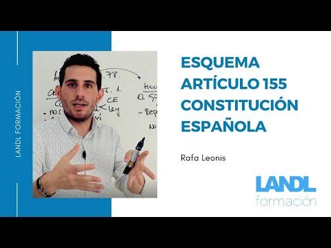 Explicación Artículo 155 Constitución Española 1978