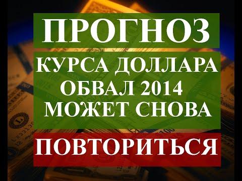 Прогноз курса рубля доллара на май-июнь 2020 год.Обвал рубля может повториться.Прогноз цен на нефть.