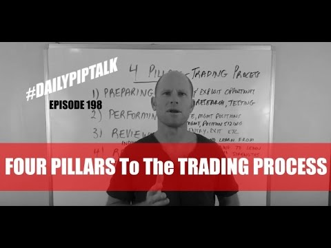 #DailyPipTalk Episode #198: FOUR PILLARS To The TRADING PROCESS