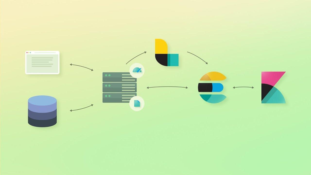 Common Elastic Stack & Elasticsearch Architectures